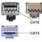 CAT5, CAT6 rj45
