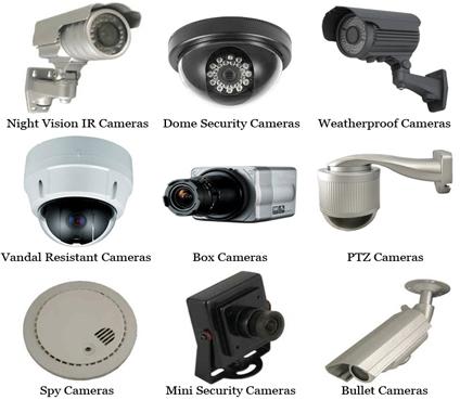 Biztonsági kamera fajtái